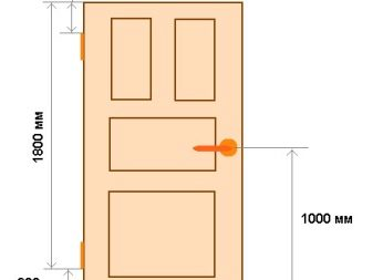 The Thickness Of The Door Frame Of Interior Doors Standard Sizes Width Height And Depth Of The Box In The Section