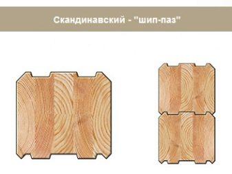 που χρονολογείται σόμπες ξύλου απόδειξη ότι η χρονολόγηση του άνθρακα δεν λειτουργεί