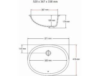 Dimensioni del lavello: dimensioni standard per un lavandino ...