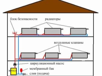 Sistema Di Riscaldamento Monotubo 56 Foto Uno Schema Con
