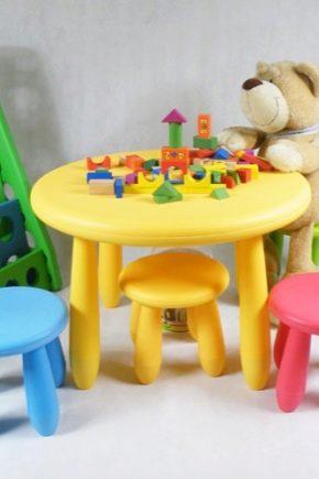 Choisir une table en plastique pour enfants