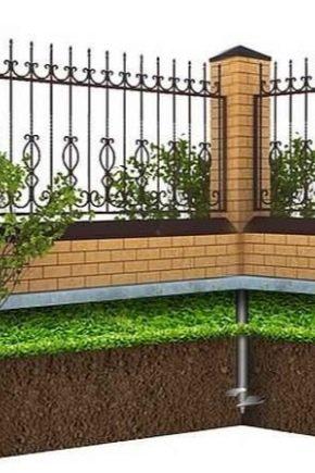 Основата за оградата: видовете и особеностите