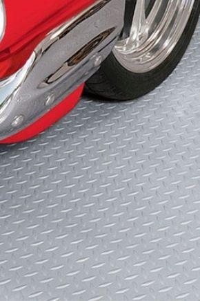 Hur och från vilket material är det bättre att göra golvet i garaget med egna händer?