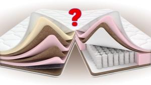 Quel matelas est le meilleur: à ressort ou sans ressort?