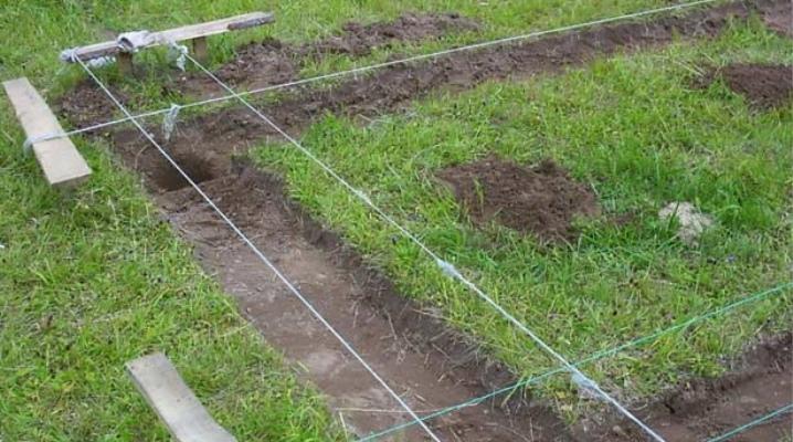 Hur man gräver under grunden av fördjupningen