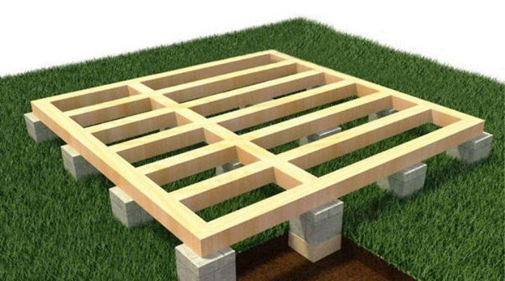 Grunden för bytehus: typer och teknik för installation