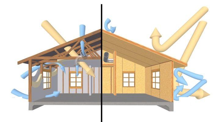 Сглобяеми къщи и CIP панели: кои проекти са по-добри?
