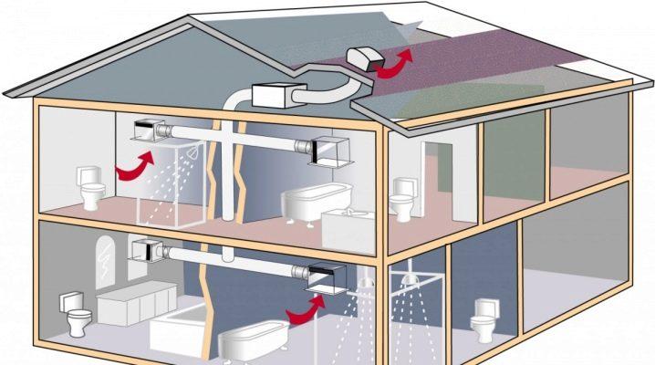 Ventilation forcée dans une maison privée: appareil et installation