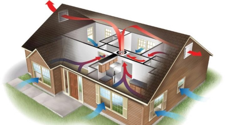 Ventilation in the apartment: the subtleties of the system and the rules of its organization
