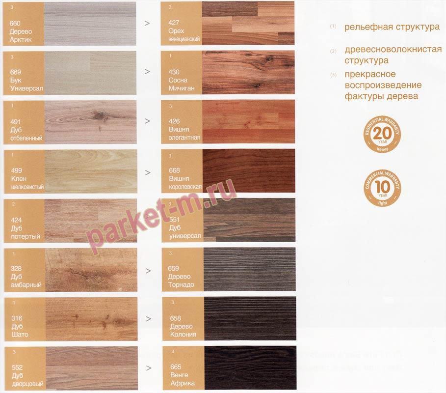 Laminate Balterio Features Of The, Sonitex Laminate Flooring