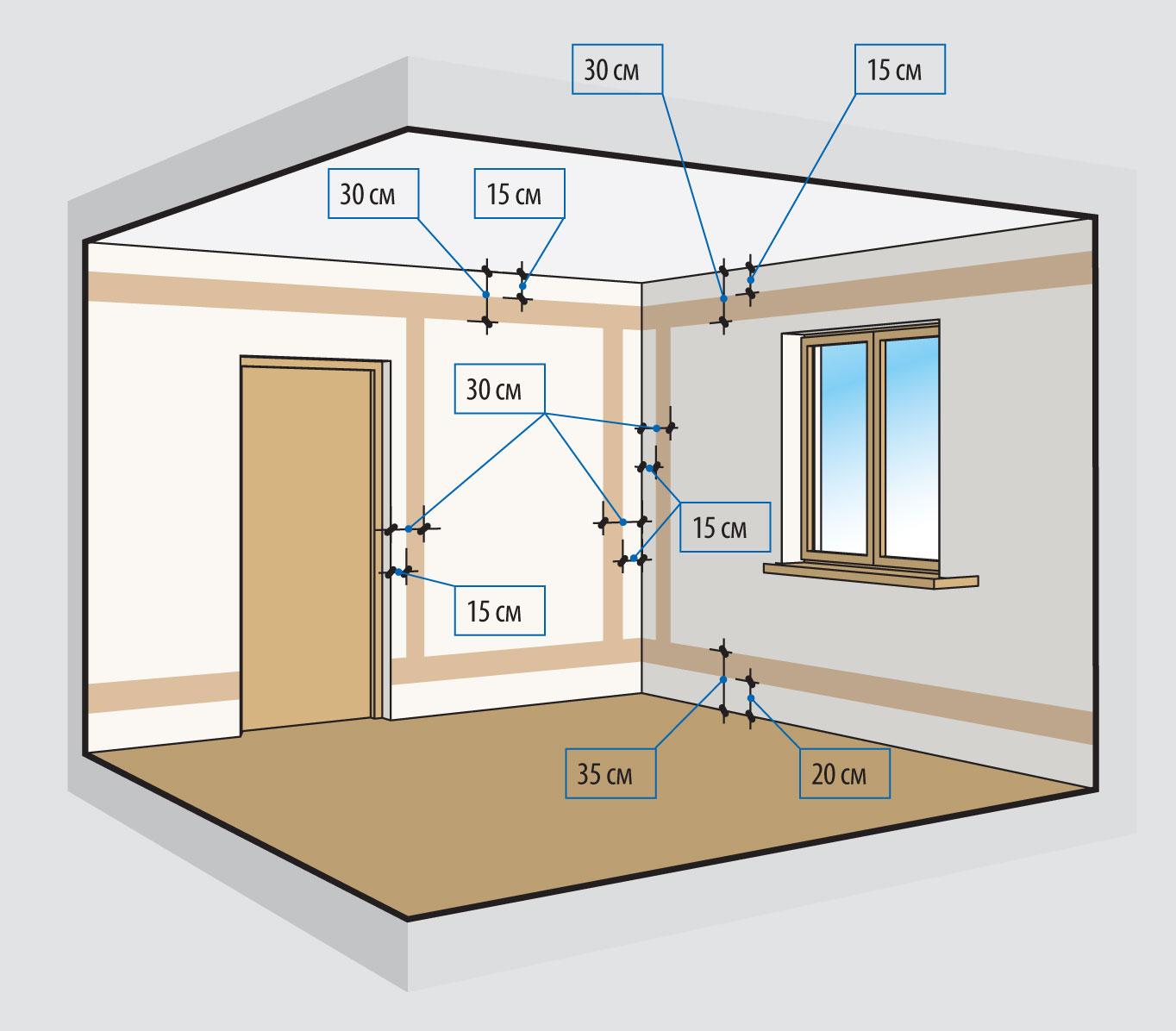 innenbeleuchtung 103 fotos touch steuerung im inneren. Black Bedroom Furniture Sets. Home Design Ideas