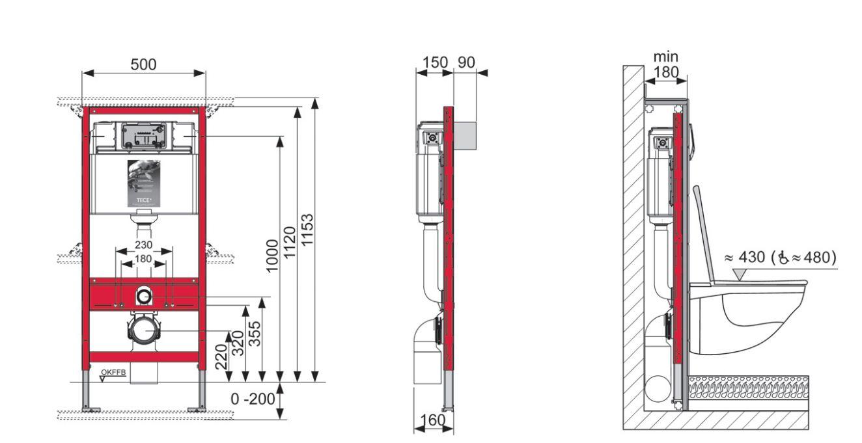 Afmeting Hangend Toilet.Afmetingen Toiletpot Standaardafmetingen Ingebouwd Met Een Stortbak