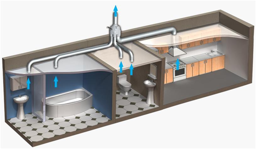 Важность монтажа вентиляции в квартире