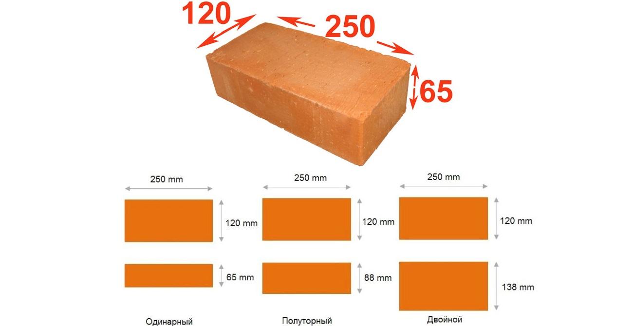 Berat Pallet Batu Bata Berapa