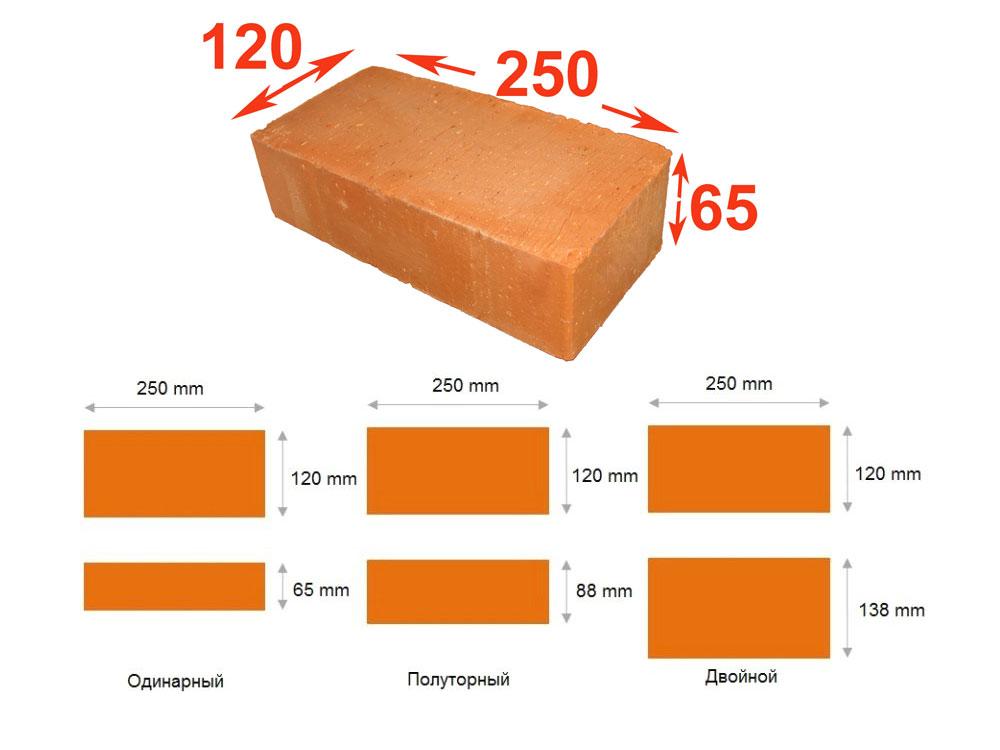 le poids d 39 une brique rouge 14 photos combien p se une. Black Bedroom Furniture Sets. Home Design Ideas
